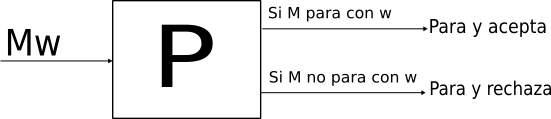 File:Maquina p.png