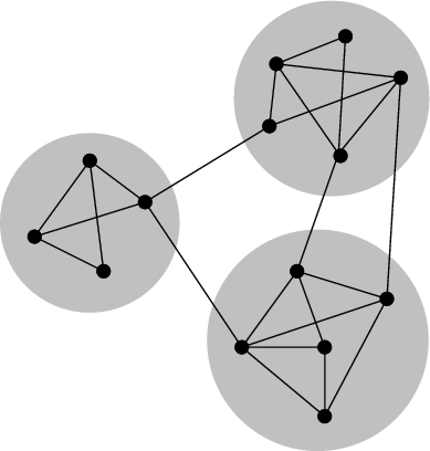 File:Network Community Structure.png