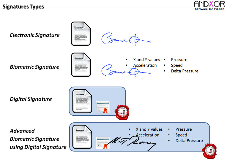 The Forensic Significance of Handwriting Biometrics