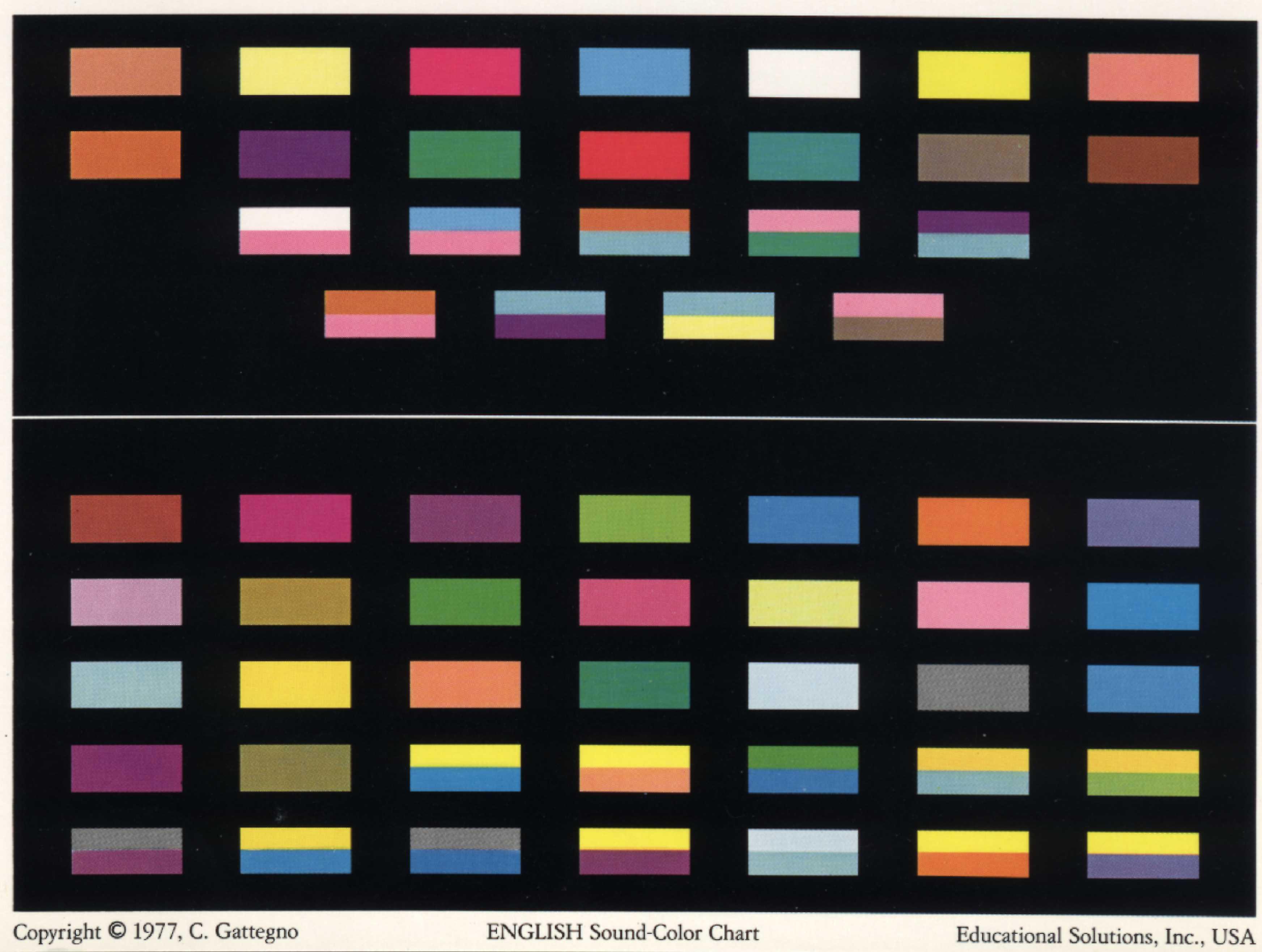 Filesilent way english sound color chartg wikimedia commons filesilent way english sound color chartg nvjuhfo Image collections
