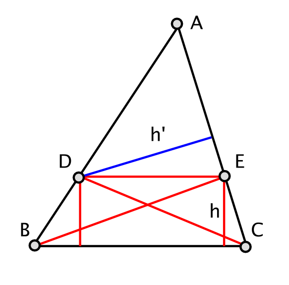 thales theorem Basic proportionality theorem or thales theorem statement: if a line is drawn parallel to one side of a triangle intersecting the other two sides, then it divides the two sides in the same ratio.