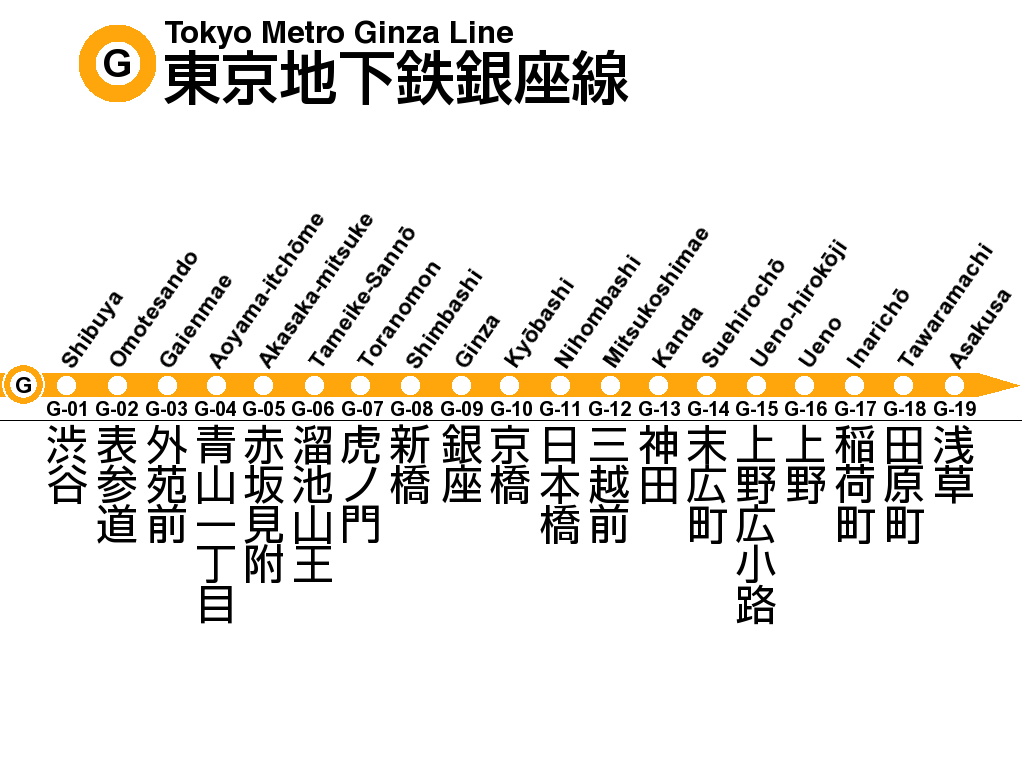 Ginza Subway Line Map