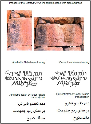 Httpwww Overlordsofchaos Comhtmlorigin Of The Word Jew Html: Nabataean Alphabet