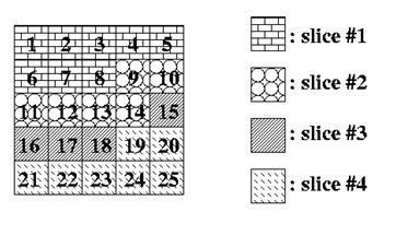 Arbitrary slice ordering - Wikipedia