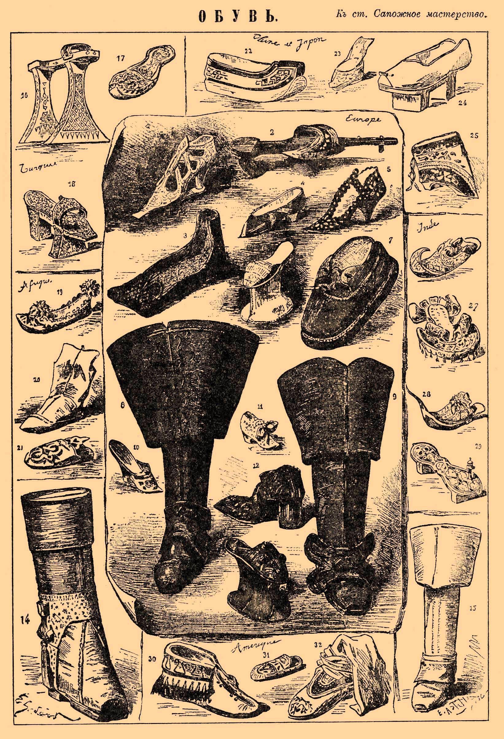 bf8a011d1 Обувь — Википедия