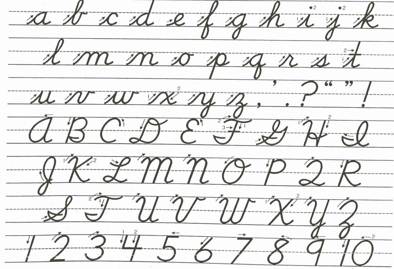 Lowercase Cursive Alphabet Writing