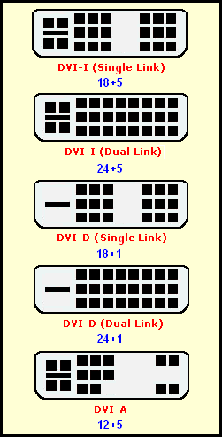 how to open dvi file