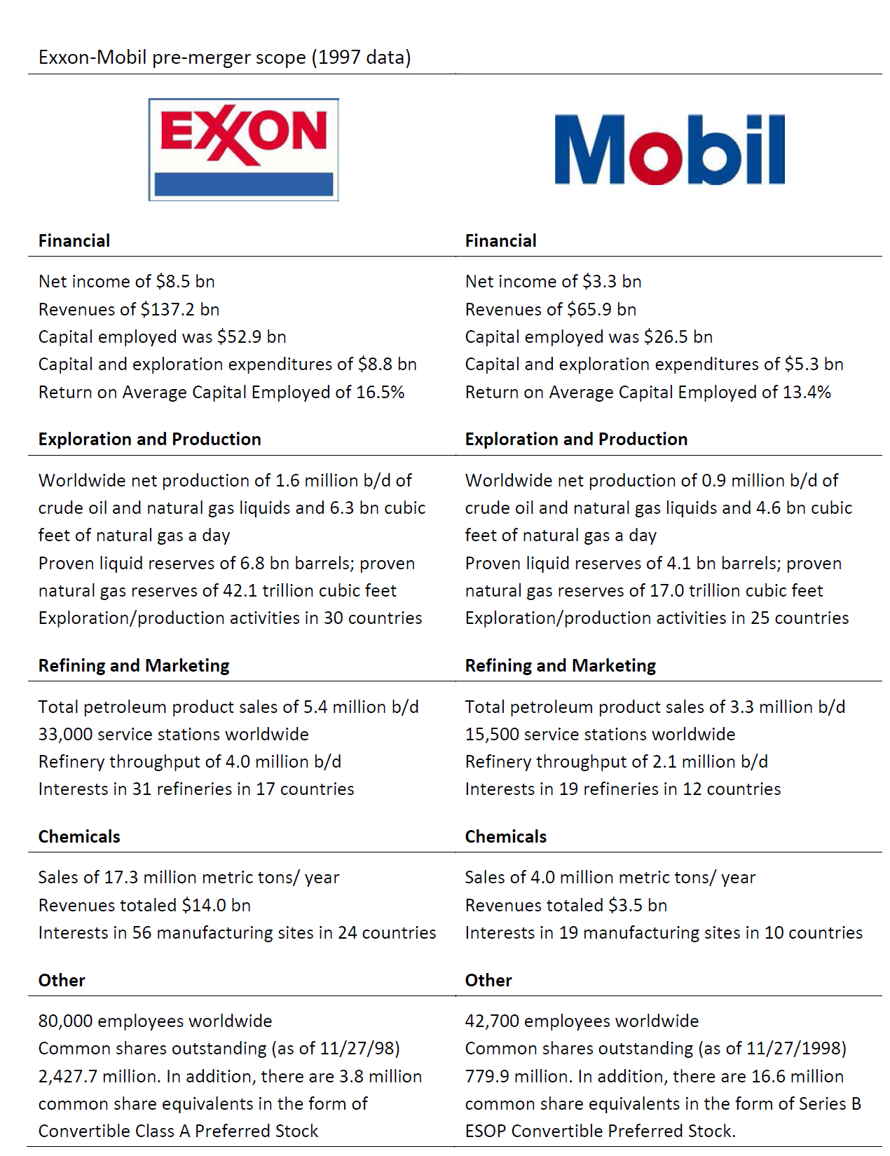 exxon mobile Earn plenti points at exxon and mobil, and use them for savings at participating  plenti partners.