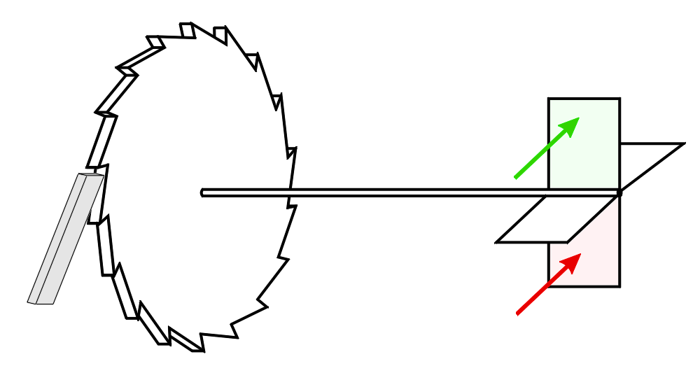 Molekulare Ratsche – Wikipedia  Molekulare Rats...