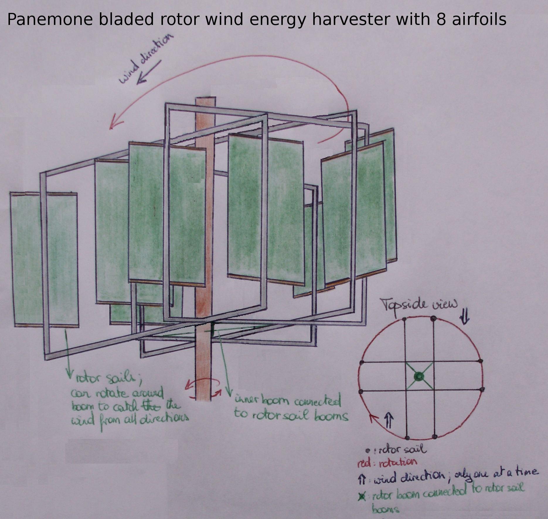File:Panemone bladed rotor wind energy harvester.JPG - Wikimedia ...