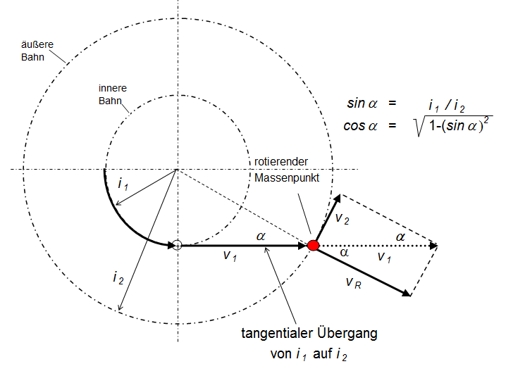 Windlass Wiring Diagrams