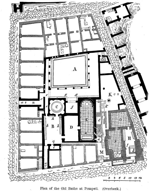 Layout of houses in pompeii