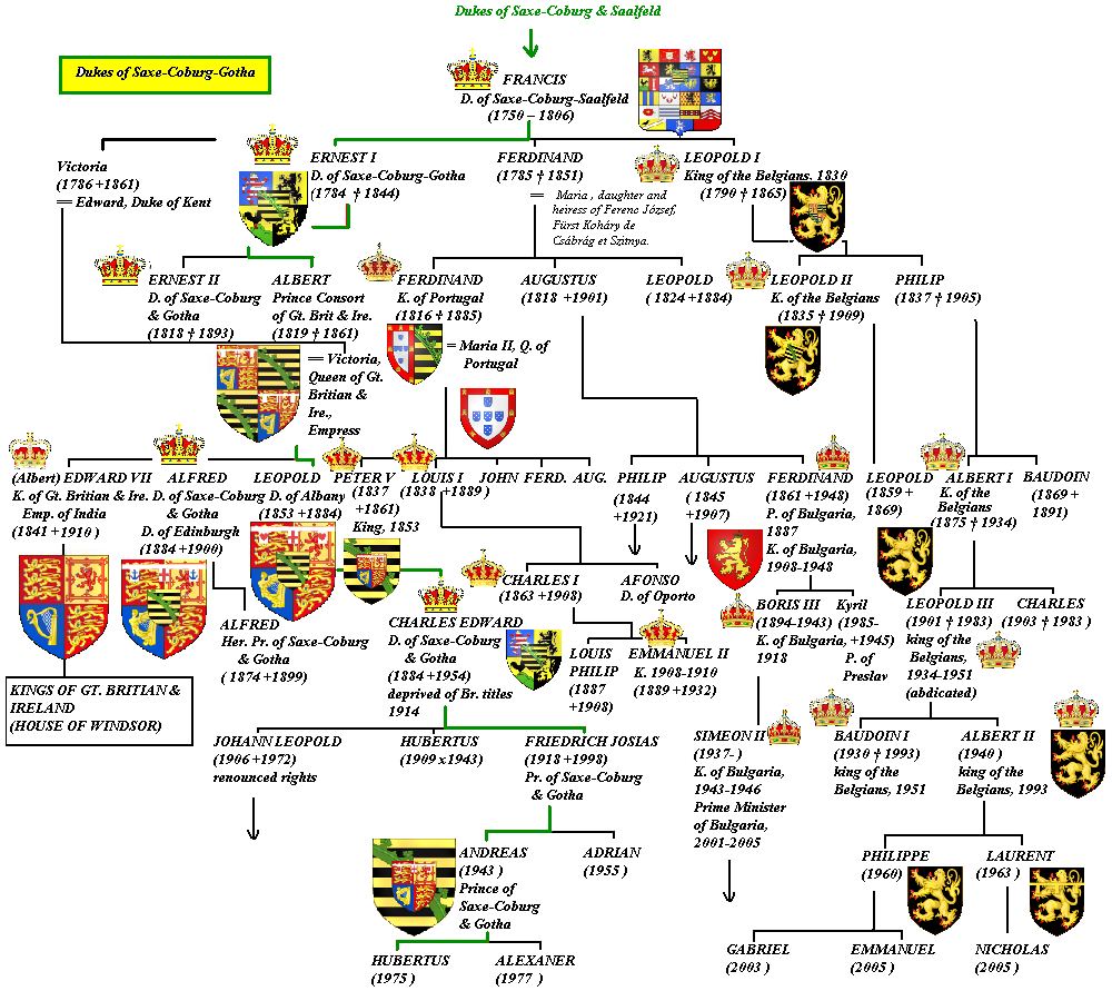 how well did western europe royalty know one another e g is it own family tree
