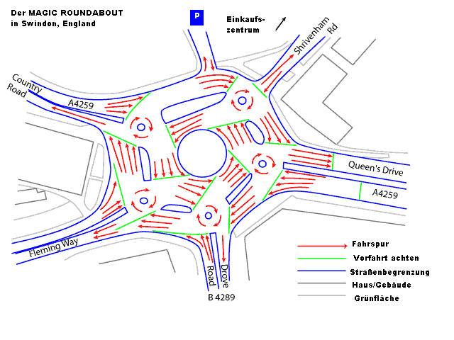Swindon Magic Roundabout db