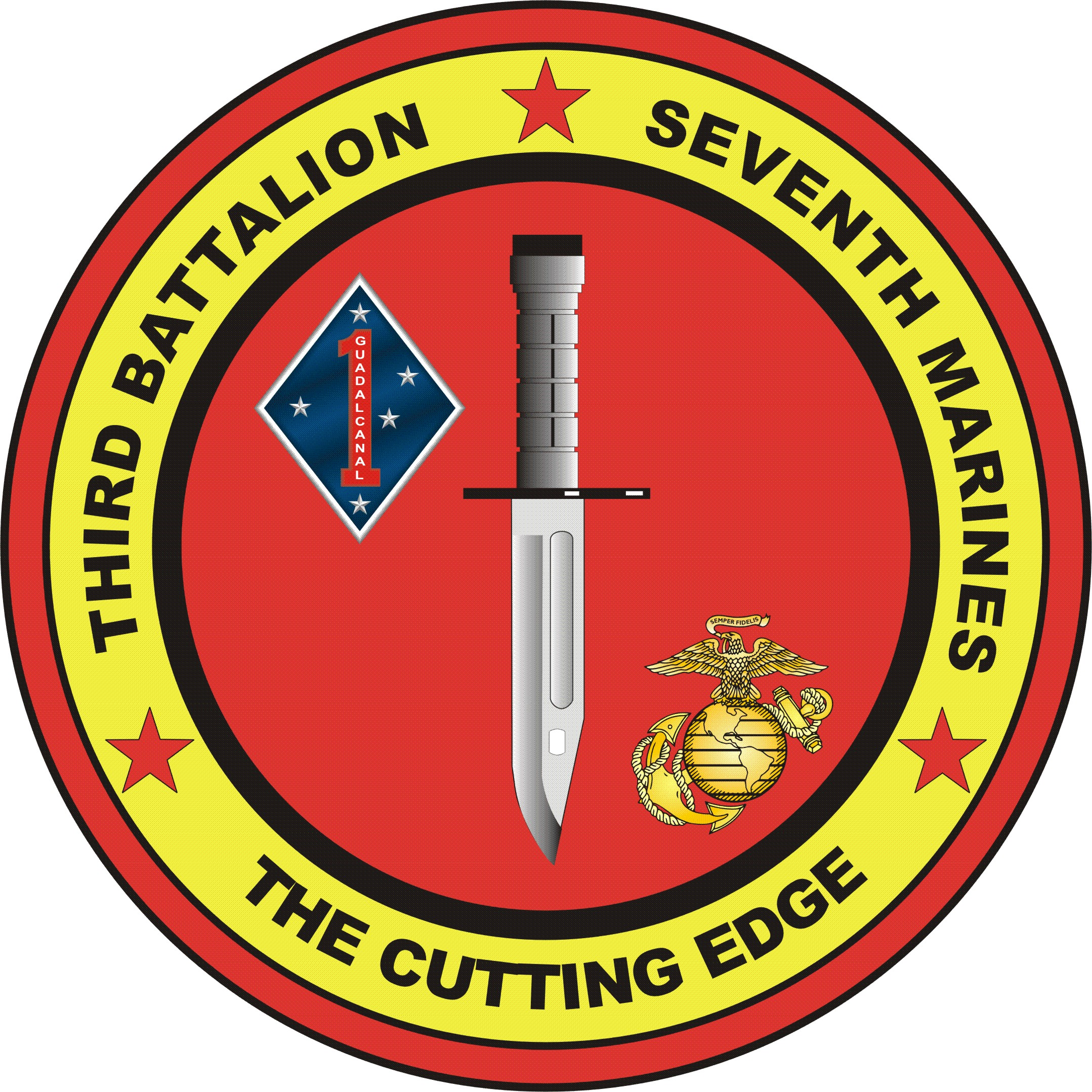 3rd Battalion, 7th Marines - Wikipedia