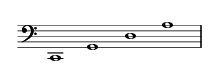 le violoncelle Accord_cello