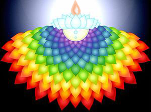 The Sahasrara, symbolised in Ayyavazhi as 'Lot...