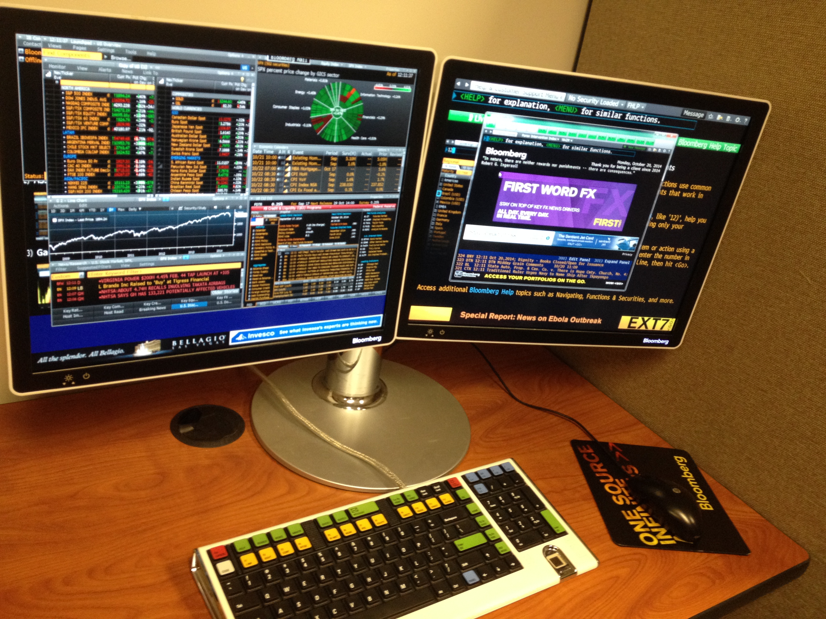 bloomberg online trading