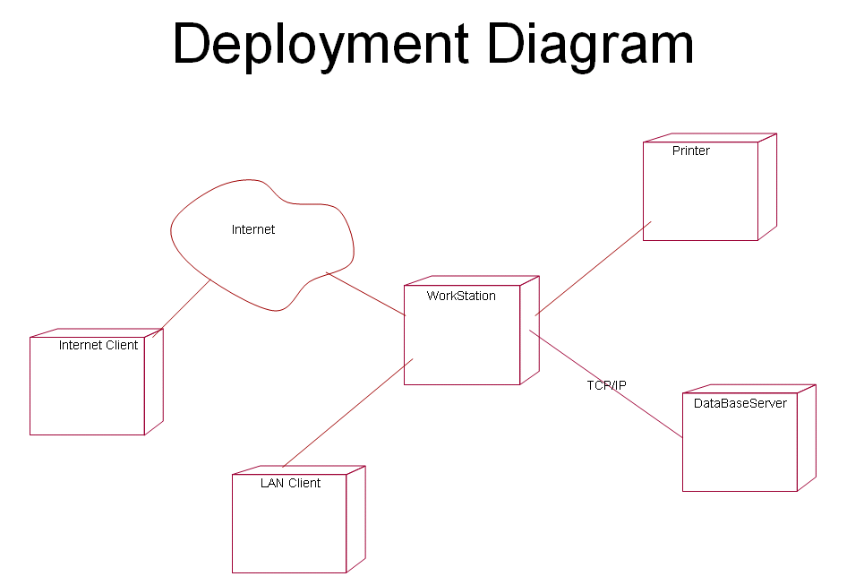 Use Case Diagram Hospital Management System Electrical Wiring