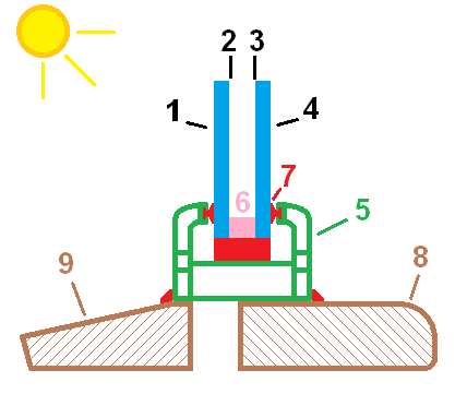 a sectioned diagram of a fixed insulated glass unit igu indicating the numbering