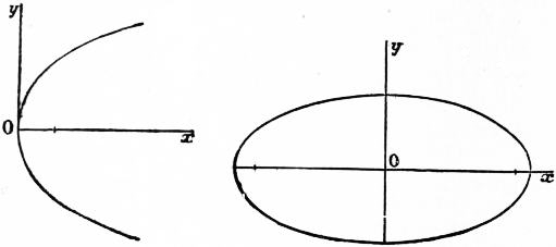 EB1911 - Geometry Fig. 54, 55.jpg