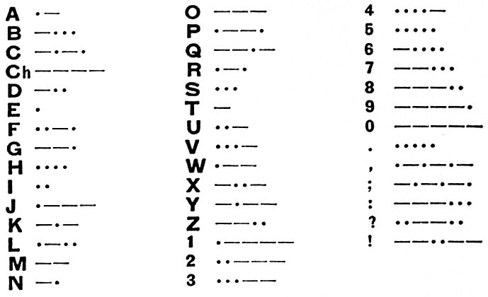 Code Breaker Letters To Numbers Oghdvh