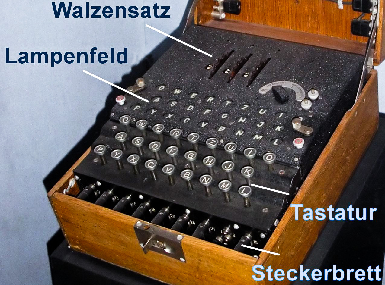 File:Enigma beschriftet cropped jpg - Wikimedia Commons