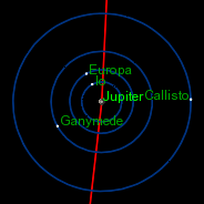 https://upload.wikimedia.org/wikipedia/commons/5/5a/Galileans.PNG