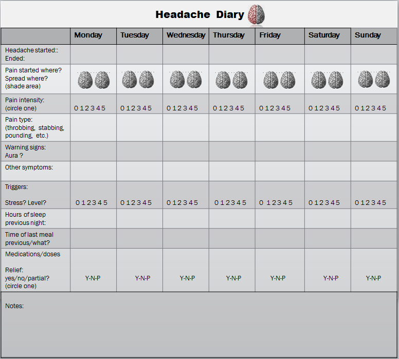 pin free printable headache log template on pinterest