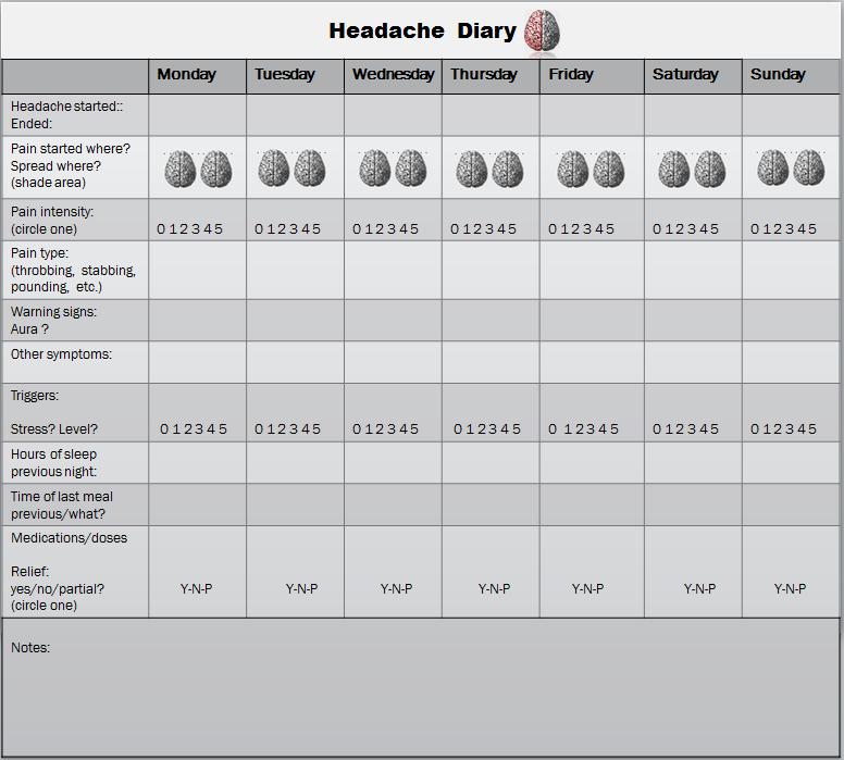 File:Headache diary-1.PNG - Wikimedia Commons