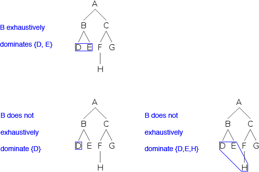 Intermediate-Syntax-Structure-10.jpg