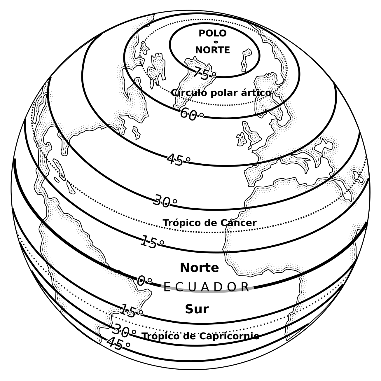 file latitude lines es png wikimedia commons