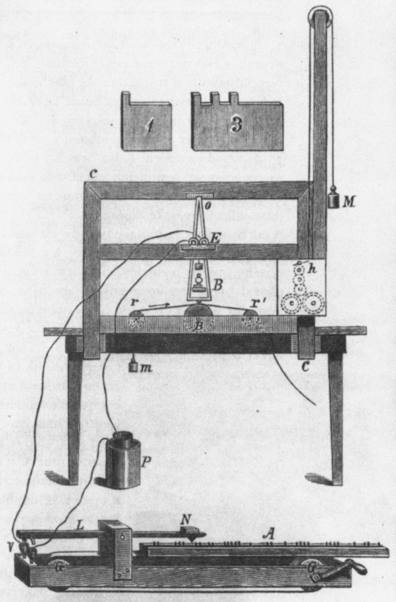 Telégrafo original de Samuel Morse, tomado de un antiguo grabado.
