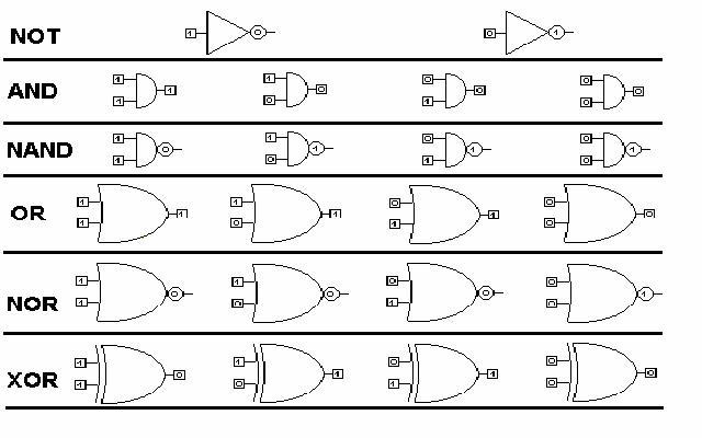 tablas de valores ejemplos