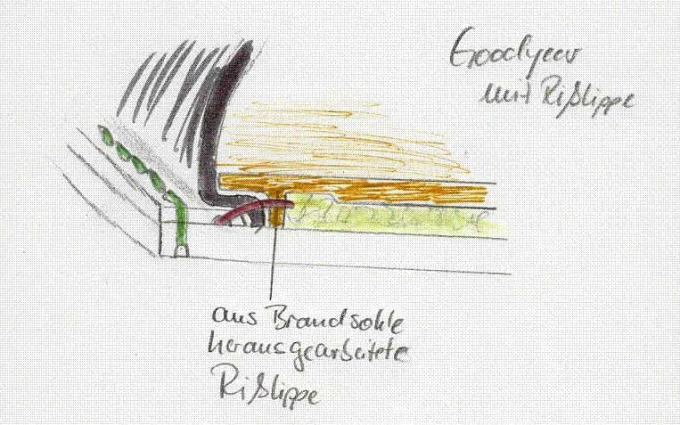 Rahmengenähte-Risslippen-Machart.jpg