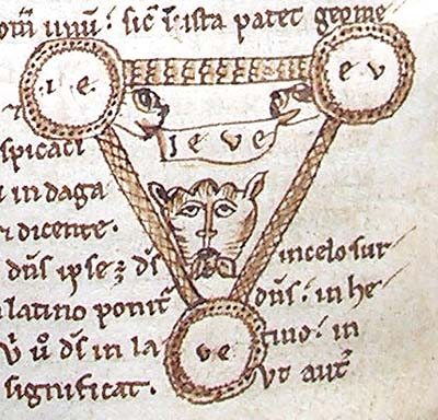"Petrus Alphonsi's early 12th-century Tetragrammaton-Trinity diagram, rendering the name as ""IEVE"" Tetragrammaton-Trinity-diagram-12thC.jpg"