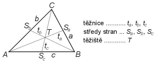 Výšky v trojúhelníku