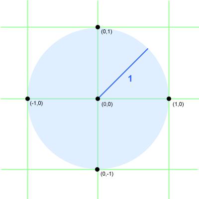 Unit_circle3