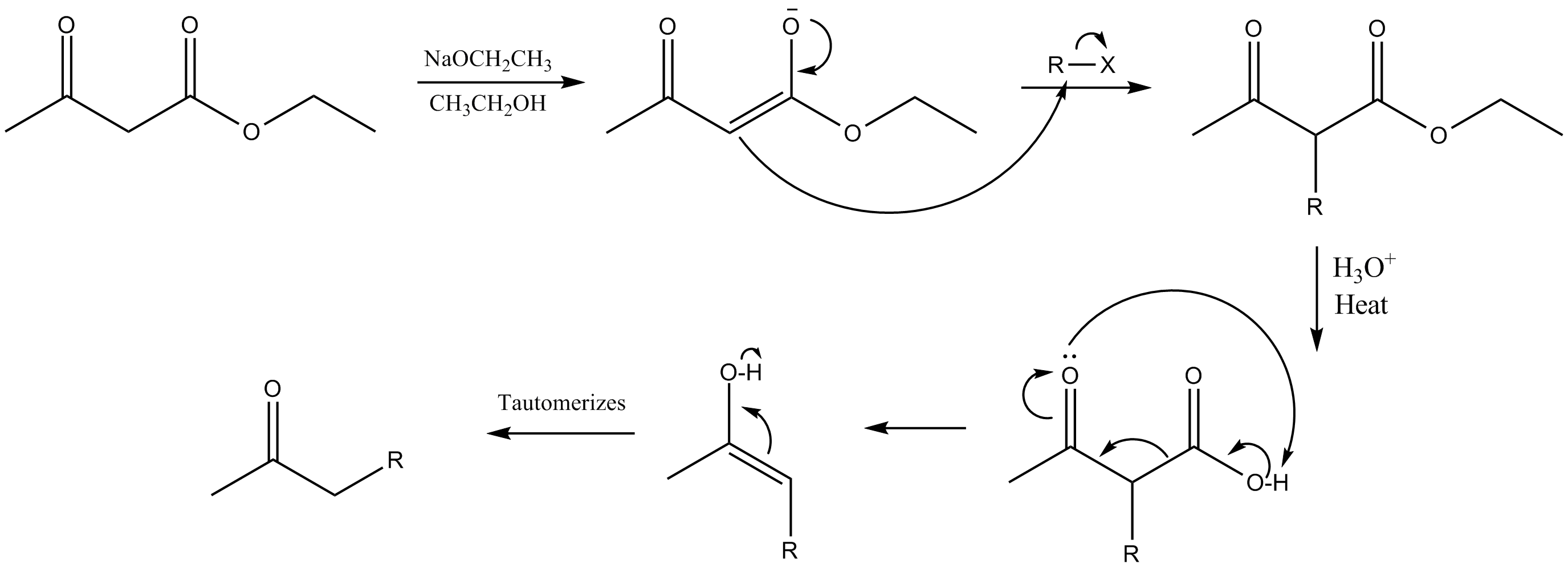 description of a mechanism Prolonged intracisternal papaverine toxicity: index case description and  proposed mechanism of action xiaofei zhou1, vilakshan alambyan2, thomas.
