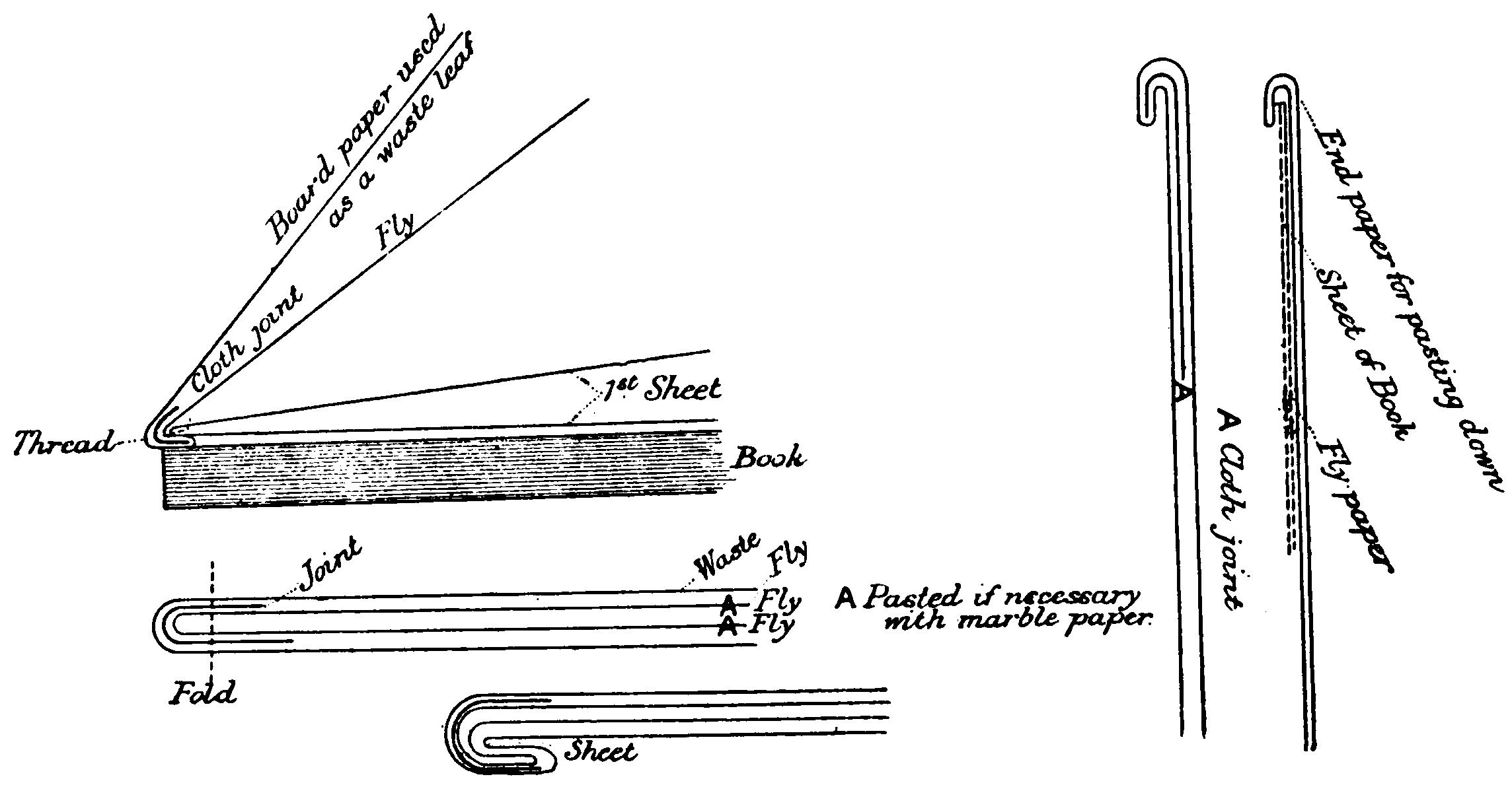 ebook Géométrie [Lecture notes] 2015