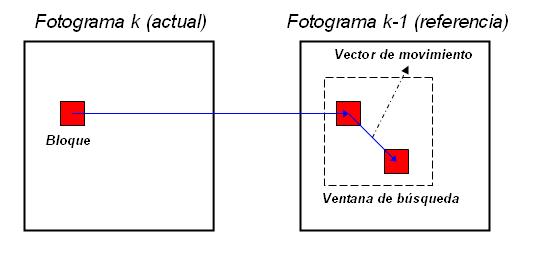 Block Matching Viquip 232 Dia L Enciclop 232 Dia Lliure
