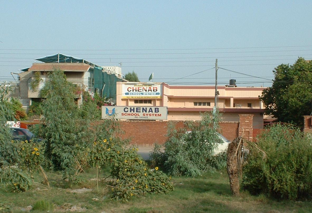 Faisalabad dating point