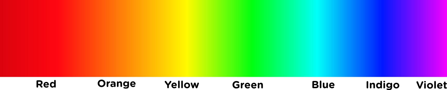 Light Color Spectrum