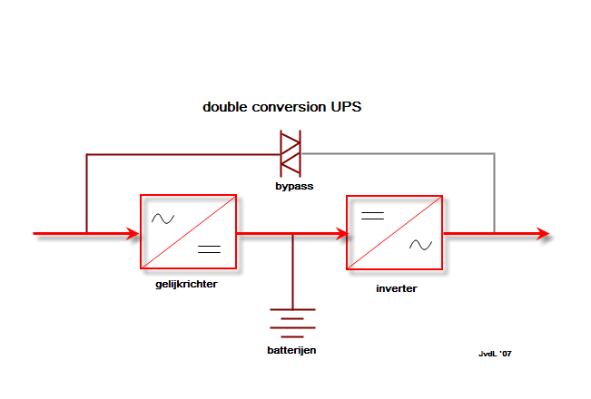 file double conversion ups png