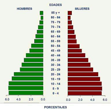 La Esperanza Honduras  Wikipedia