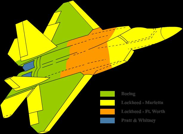Lockheed Martin F-22 Raptor F-22_Raptor_wytw%C3%B3rnie