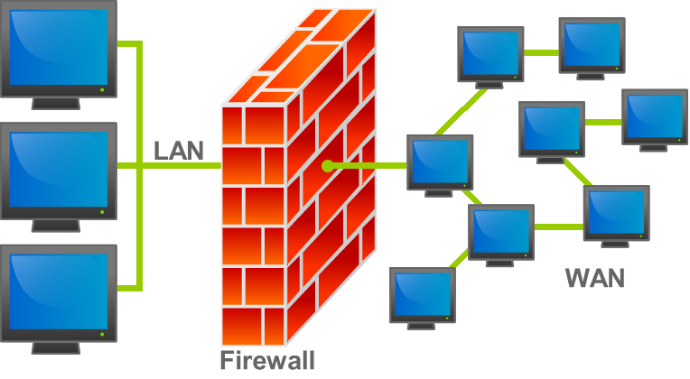 File:Firewall.png - Wikipedia, the free encyclopedia
