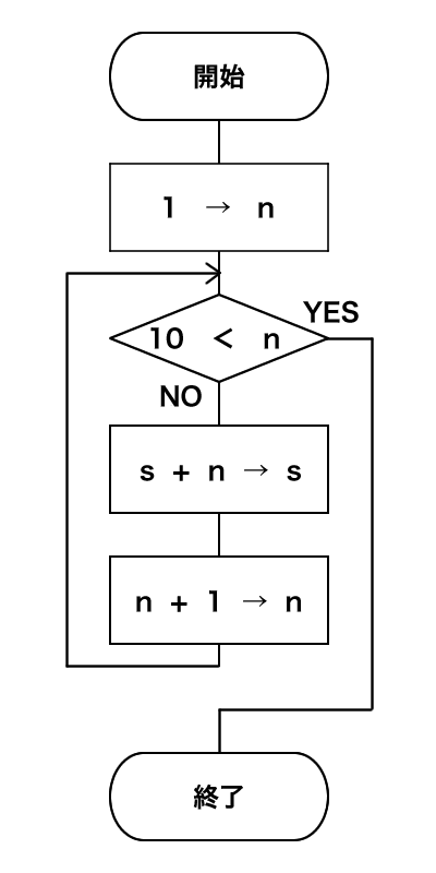Jis-flowchart-fixed.png