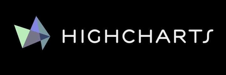 Highsoft - Wikipedia