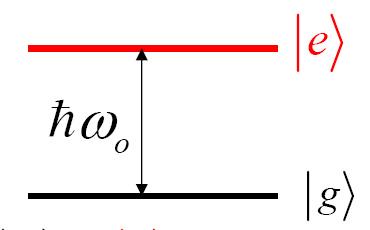 Exercices corrigés interaction rayonnement matière